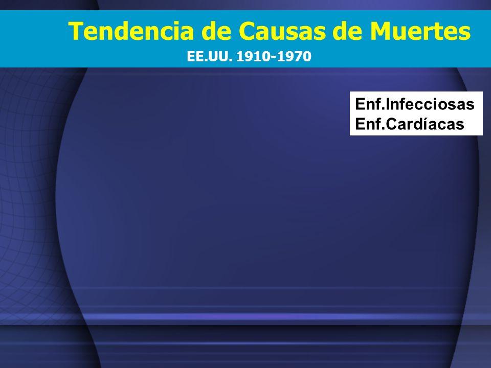 Tendencia de Causas de Muertes EE.UU. 1910-1970 Enf.Infecciosas Enf.Cardíacas