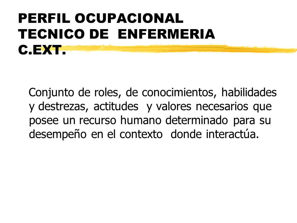 PERFIL OCUPACIONAL TECNICO DE ENFERMERIA C.EXT. Conjunto de roles, de conocimientos, habilidades y destrezas, actitudes y valores necesarios que posee