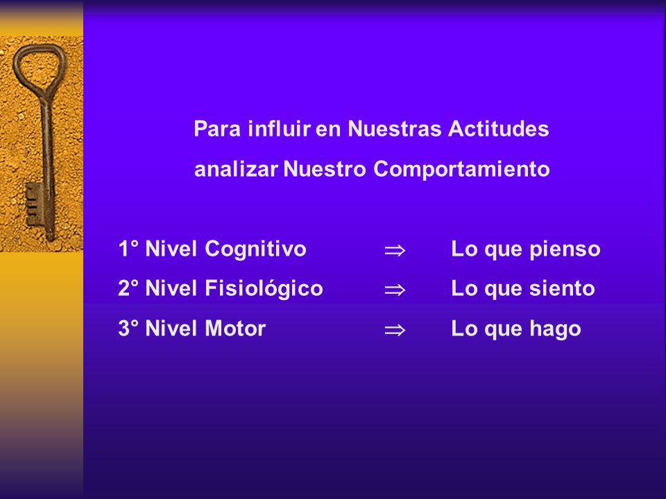 Para influir en Nuestras Actitudes analizar Nuestro Comportamiento 1° Nivel Cognitivo Lo que pienso 2° Nivel Fisiológico Lo que siento 3° Nivel Motor