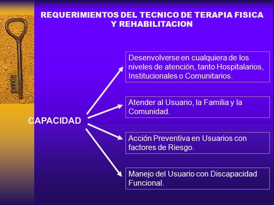 REQUERIMIENTOS DEL TECNICO DE TERAPIA FISICA Y REHABILITACION Desenvolverse en cualquiera de los niveles de atención, tanto Hospitalarios, Institucion