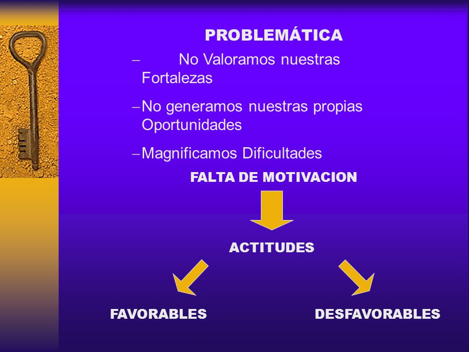 PROBLEMÁTICA No Valoramos nuestras Fortalezas No generamos nuestras propias Oportunidades Magnificamos Dificultades FALTA DE MOTIVACION ACTITUDES FAVO