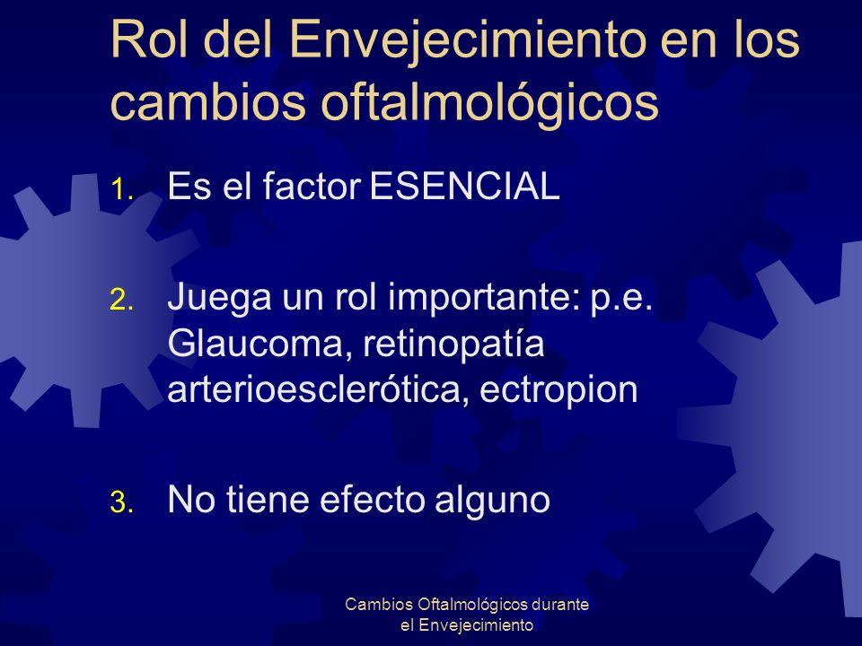 Cambios Oftalmológicos durante el Envejecimiento Rol del Envejecimiento en los cambios oftalmológicos 1. Es el factor ESENCIAL 2. Juega un rol importa