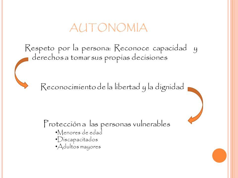 AUTONOMIA Respeto por la persona: Reconoce capacidad y derechos a tomar sus propias decisiones Reconocimiento de la libertad y la dignidad Protección