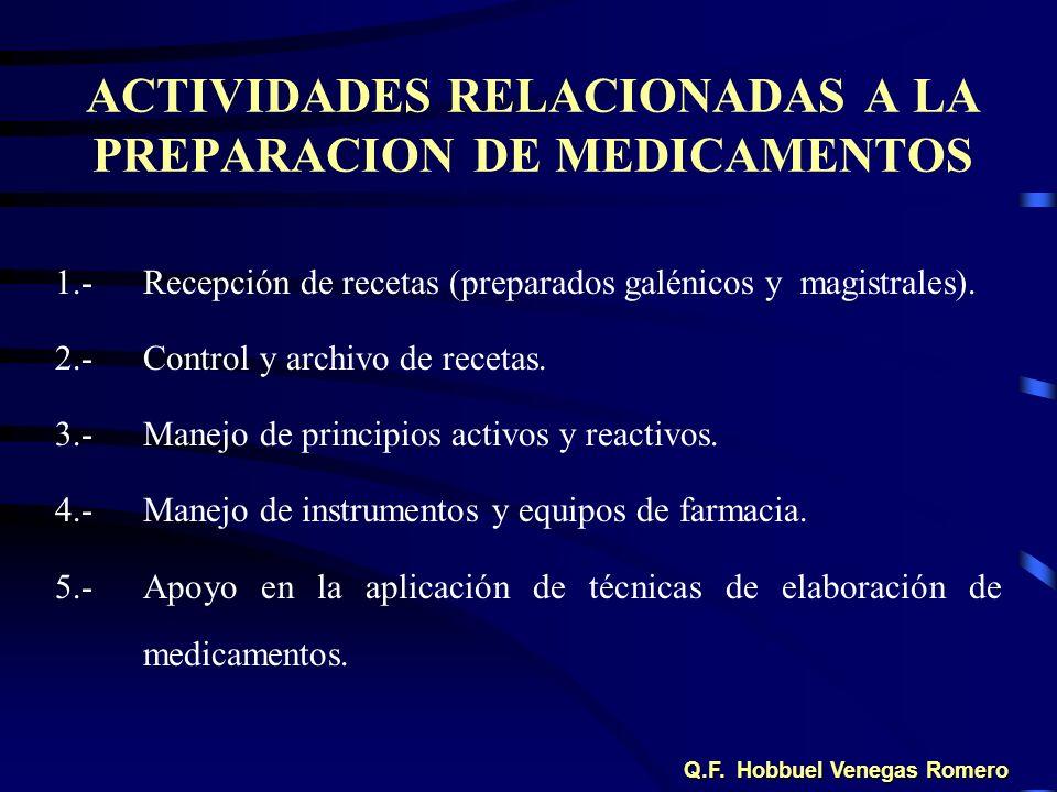 ACTIVIDADES RELACIONADAS A LA PREPARACION DE MEDICAMENTOS 1.-Recepción de recetas (preparados galénicos y magistrales). 2.-Control y archivo de receta
