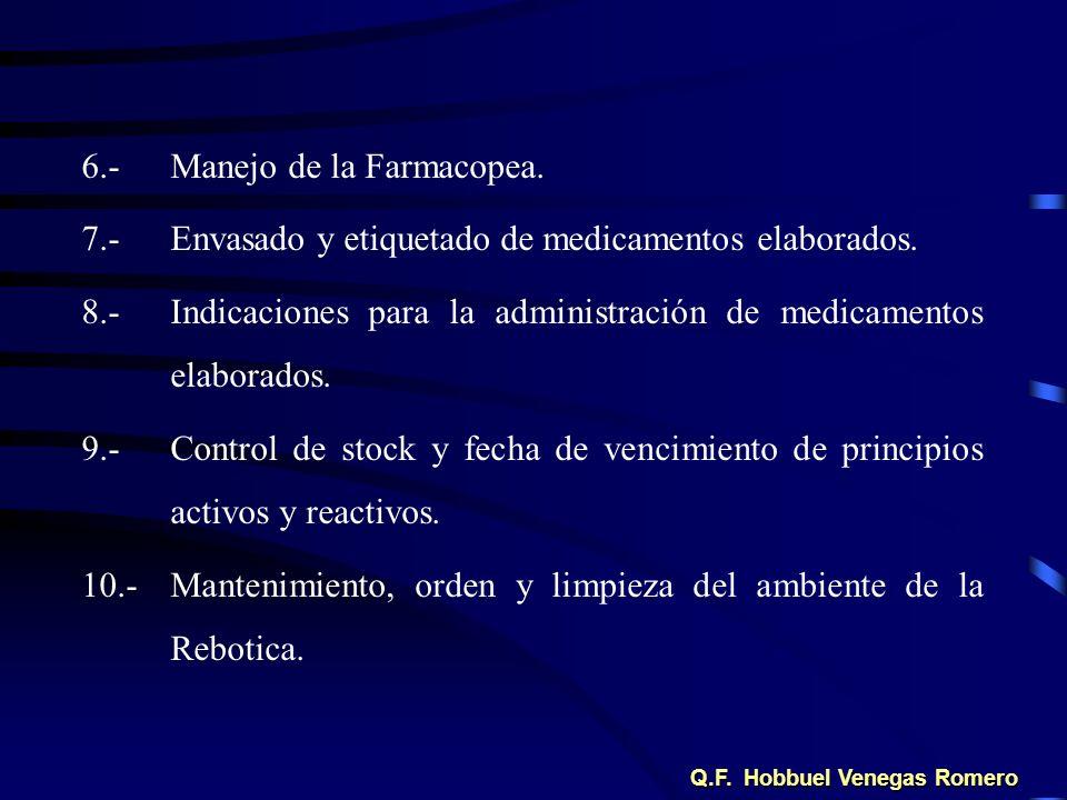 6.-Manejo de la Farmacopea. 7.-Envasado y etiquetado de medicamentos elaborados. 8.-Indicaciones para la administración de medicamentos elaborados. 9.