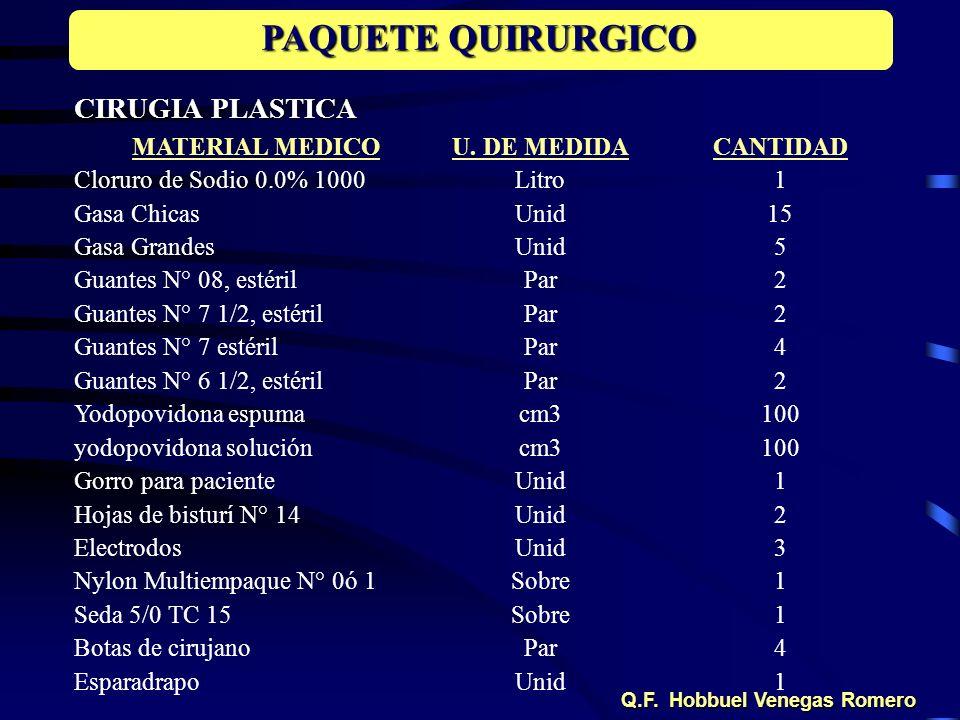 CIRUGIA PLASTICA MATERIAL MEDICO Cloruro de Sodio 0.0% 1000 Gasa Chicas Gasa Grandes Guantes N° 08, estéril Guantes N° 7 1/2, estéril Guantes N° 7 est