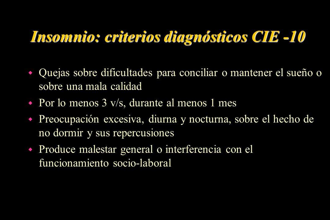 Insomnio: criterios diagnósticos CIE -10 w Quejas sobre dificultades para conciliar o mantener el sueño o sobre una mala calidad w Por lo menos 3 v/s,