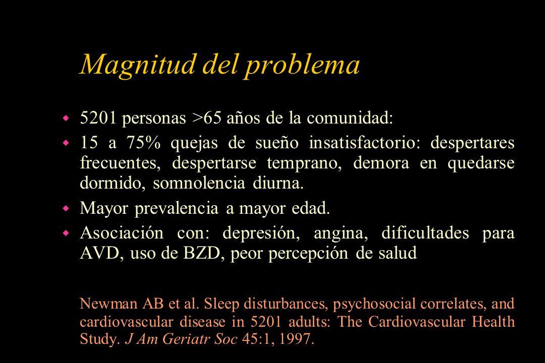 Magnitud del problema w 9000 personas > 65 años w 54 a 62% tuvieron quejas del sueño: Somnolencia diurna, despertares frecuentes, despertar muy temprano, demora para quedarse dormido y sensación de sueño no reparador w Síntomas aumentaban con la edad.