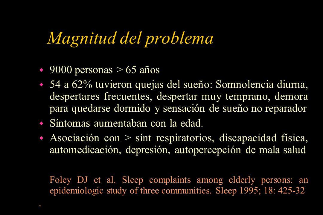 Magnitud del problema w 9000 personas > 65 años w 54 a 62% tuvieron quejas del sueño: Somnolencia diurna, despertares frecuentes, despertar muy tempra
