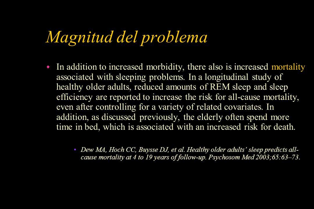 Enfermedades que causan insomnio w Enf.cardiovascular: HTA, ICC, CCI, Arritmias w Enf.