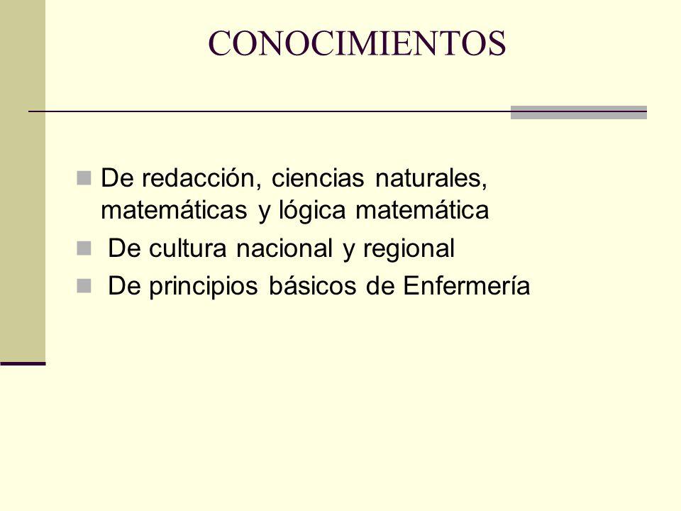 TIPOS DE PERFILES PERFIL OCUPACIONAL.