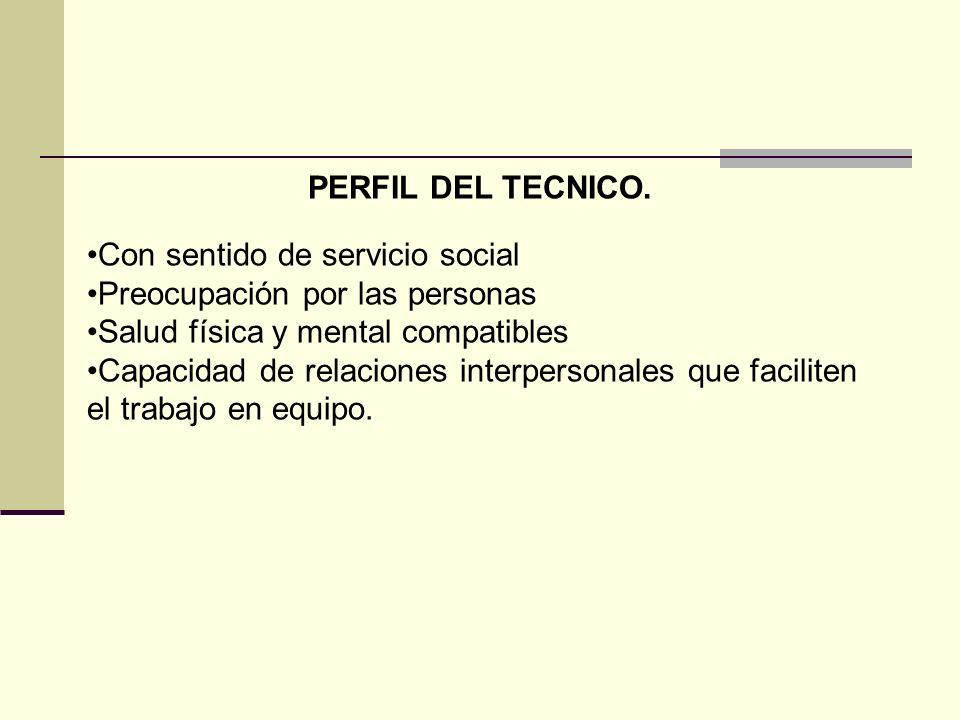 PLAN DE ESTUDIOS: PRIMER SEMESTRE SEGUNDO SEMESTRE MATEMÁTICAS I TALLER DE LECTURA Y REDACCIÓN I QUÍMICA I LENGUA ADICIONAL AL ESPAÑOL I SALUD PÚBLICA ANATOMÍA Y FISIOLOGÍA HUMANA FUNDAMENTOS DE ENFERMERÍA I ACTIVIDADES COCURRRICULARES I MATEMÁTICAS II TALLER DE LECTURA Y REDACCIÓN II QUÍMICA II LENGUA ADICIONAL AL ESPAÑOL II BIOLOGÍA I FUNDAMENTOS DE ENFERMERÍA II MICROBIOLOGÍA Y PARASITOLOGÍA ACTIVIDADES COCURRRICULARES II