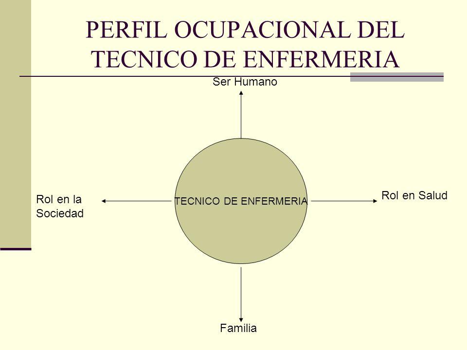 PERFIL OCUPACIONAL DEL TECNICO DE ENFERMERIA TECNICO DE ENFERMERIA Habilidades Conocimiento Destreza Actitudes