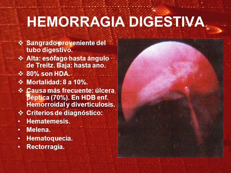 ABDOMEN AGUDO: Manejo. Siempre: Rx de abdomen simple, ecografía, hemograma, amilasa, sedimento urinario. Opcional: TAC abdómino- pélvica, Rx Tórax, en