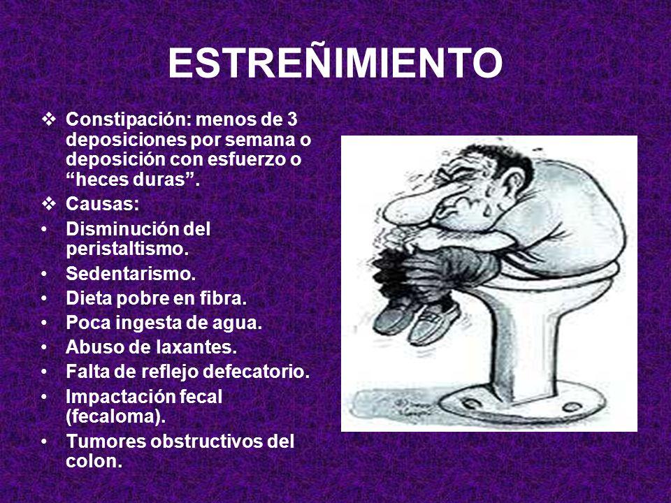 INTOLERANCIA A LA LACTOSA Por ausencia de LACTASA en intestino delgado. 60 a 90% de adultos mayores la padecen. Diarrea acuosa y dispepsia después de