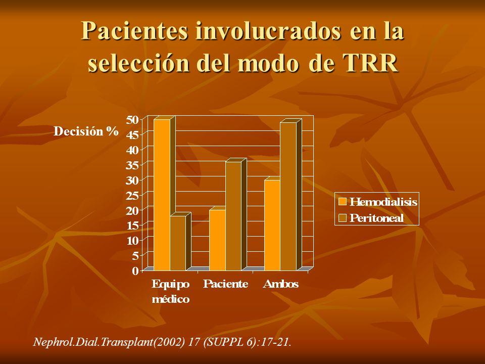 Nephrol.Dial.Transplant(2002) 17 (SUPPL 6):17-21. Pacientes involucrados en la selección del modo de TRR Decisión %
