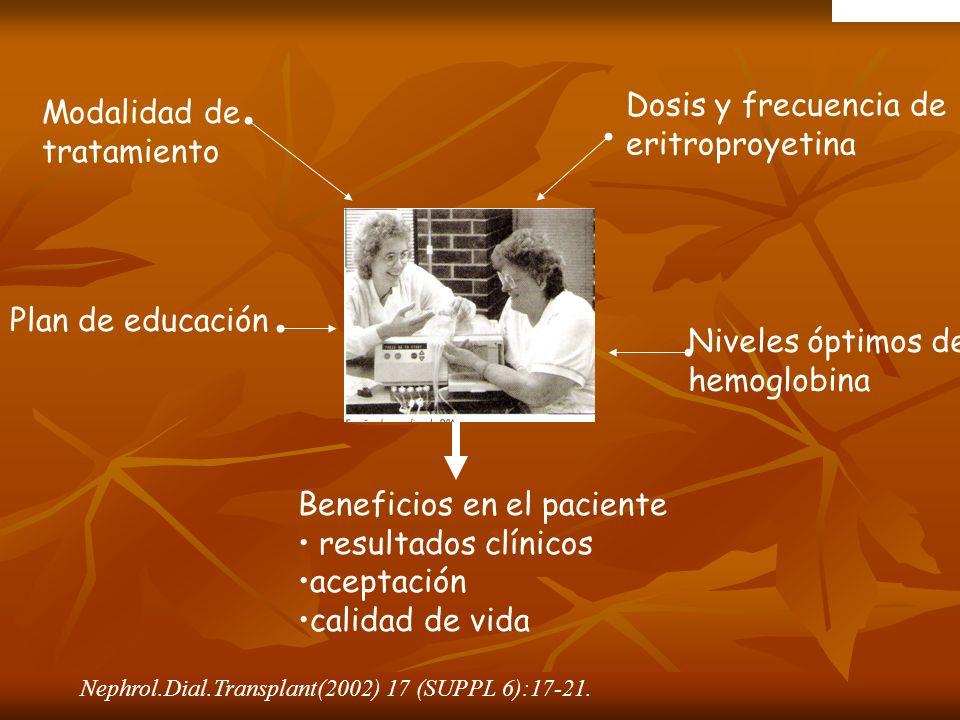 Nephrol.Dial.Transplant(2002) 17 (SUPPL 6):17-21. Dosis y frecuencia de eritroproyetina Niveles óptimos de hemoglobina Beneficios en el paciente resul