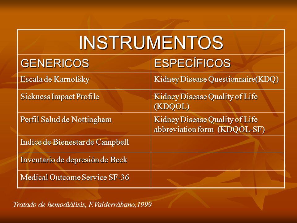 SITUACION LABORAL Y CALIDAD DE VIDA EN LOS PACIENTES CON I.R.