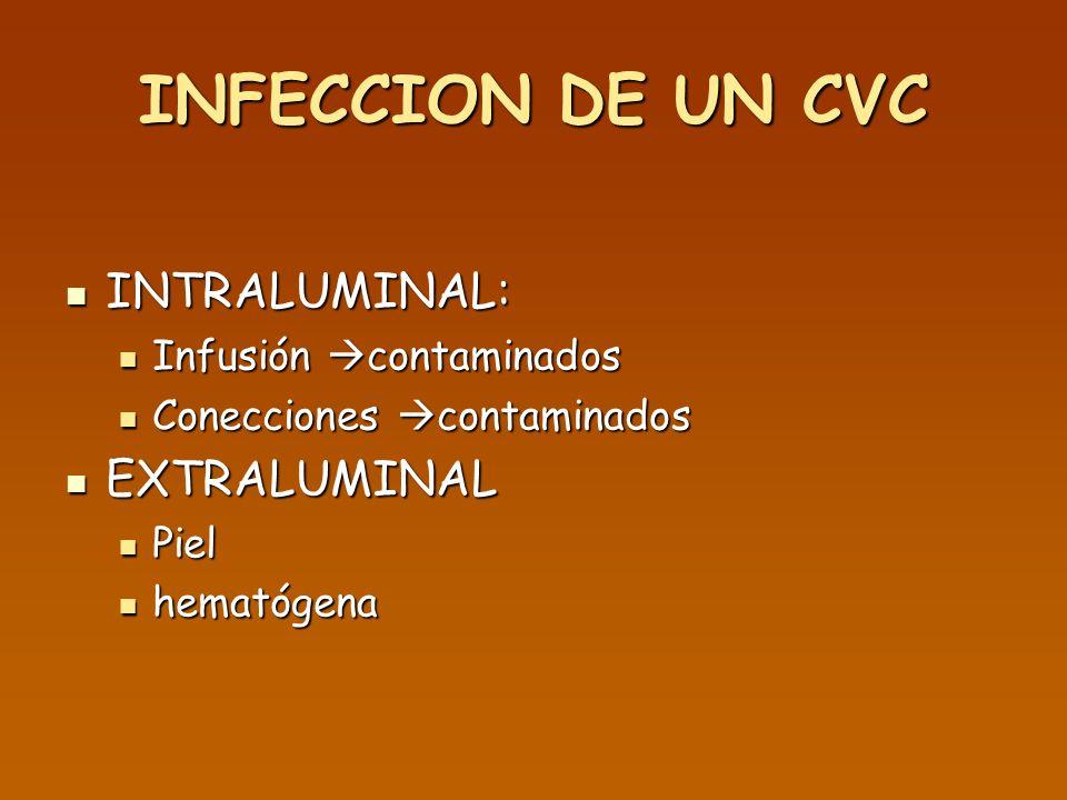 INFECCION DE UN CVC INTRALUMINAL: INTRALUMINAL: Infusión contaminados Infusión contaminados Conecciones contaminados Conecciones contaminados EXTRALUM