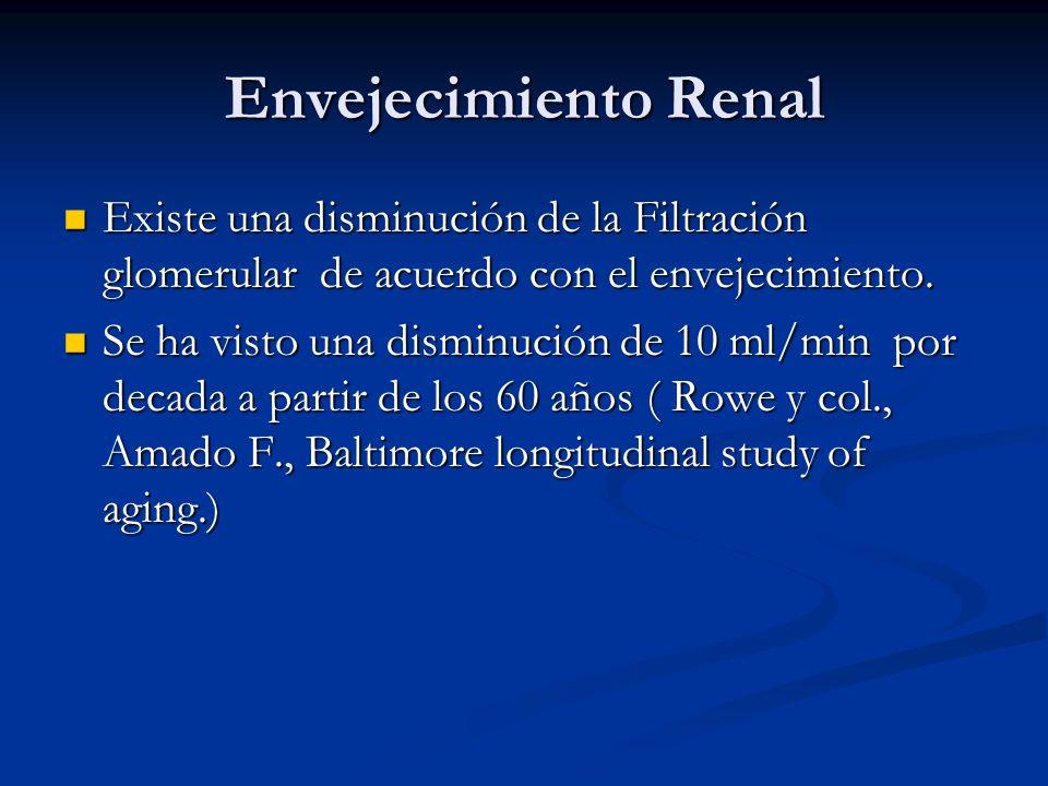 Envejecimiento Renal Existe una disminución de la Filtración glomerular de acuerdo con el envejecimiento. Existe una disminución de la Filtración glom