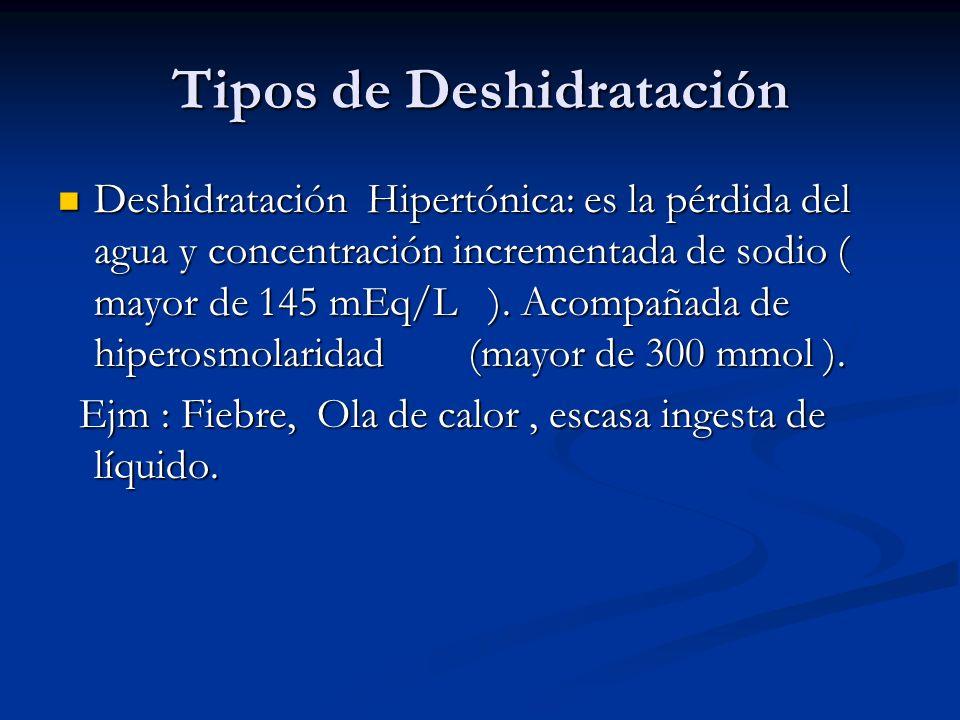 Tipos de Deshidratación Deshidratación Hipertónica: es la pérdida del agua y concentración incrementada de sodio ( mayor de 145 mEq/L ). Acompañada de