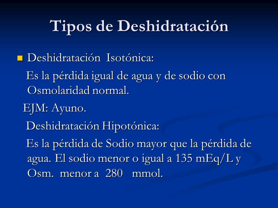 Tipos de Deshidratación Deshidratación Isotónica: Deshidratación Isotónica: Es la pérdida igual de agua y de sodio con Osmolaridad normal. Es la pérdi