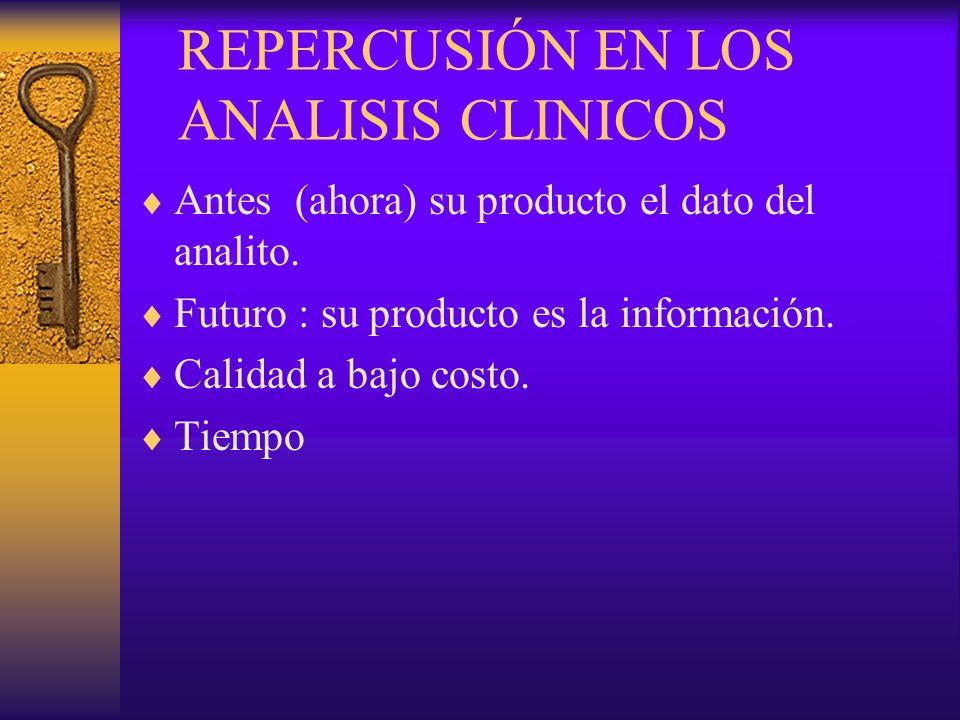 REPERCUSIÓN EN LOS ANALISIS CLINICOS Antes (ahora) su producto el dato del analito. Futuro : su producto es la información. Calidad a bajo costo. Tiem