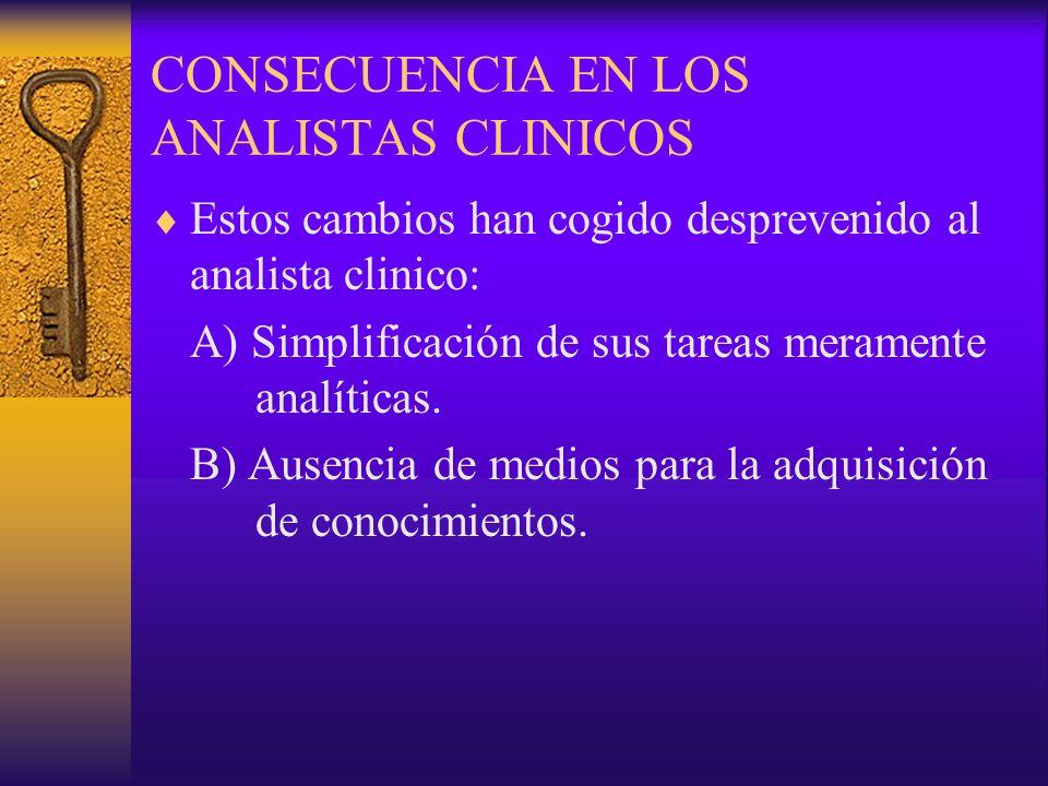 CONSECUENCIA EN LOS ANALISTAS CLINICOS Estos cambios han cogido desprevenido al analista clinico: A) Simplificación de sus tareas meramente analíticas