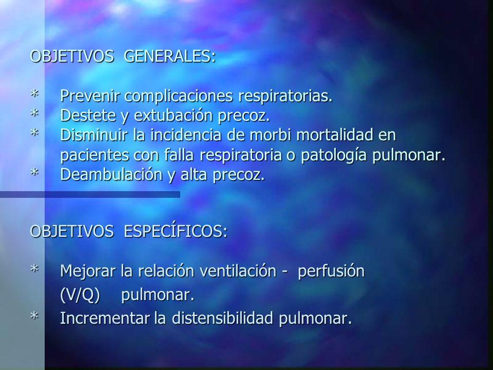 OBJETIVOS GENERALES: *Prevenir complicaciones respiratorias.