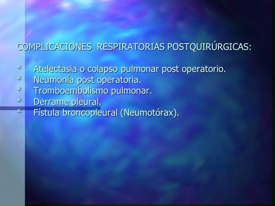 COMPLICACIONES RESPIRATORIAS POSTQUIRÚRGICAS: *Atelectasia o colapso pulmonar post operatorio.