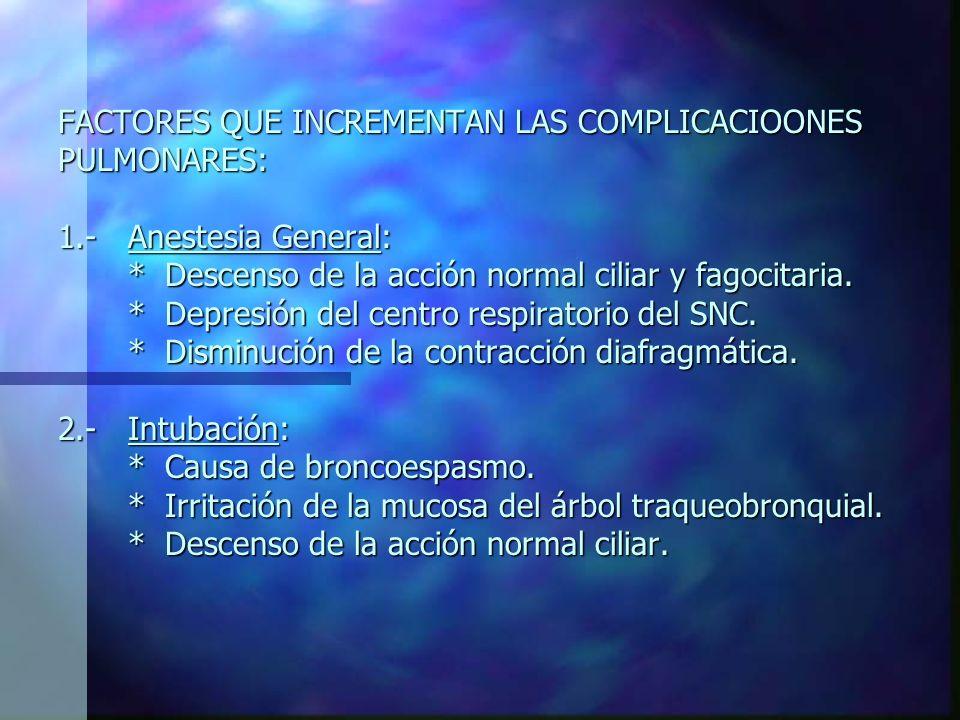 FACTORES QUE INCREMENTAN LAS COMPLICACIOONES PULMONARES: 1.-Anestesia General: * Descenso de la acción normal ciliar y fagocitaria.