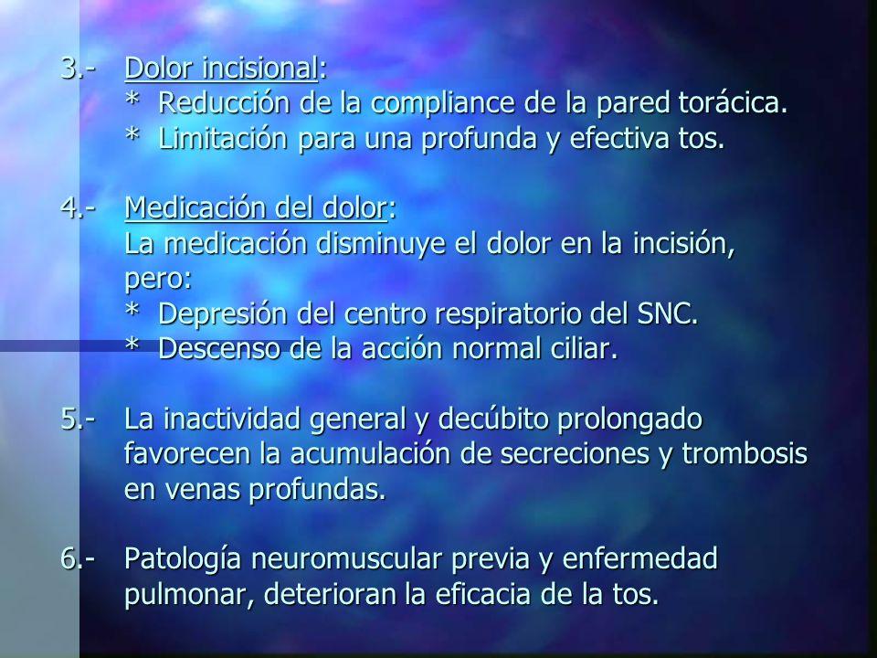 3.-Dolor incisional: * Reducción de la compliance de la pared torácica.