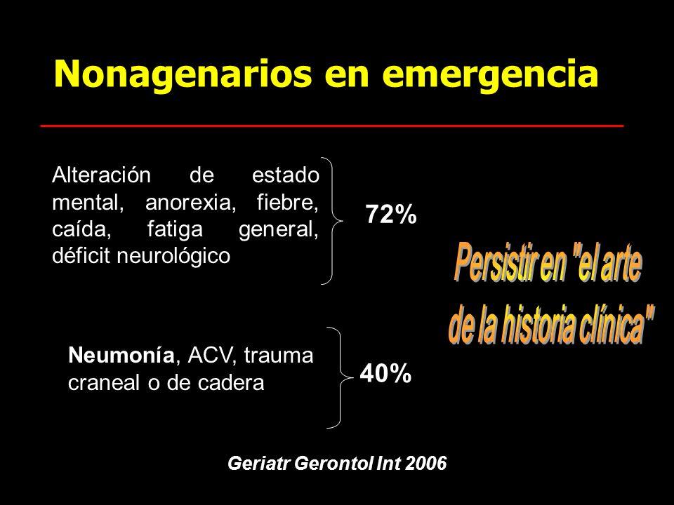 Nonagenarios en emergencia Alteración de estado mental, anorexia, fiebre, caída, fatiga general, déficit neurológico 72% Neumonía, ACV, trauma craneal