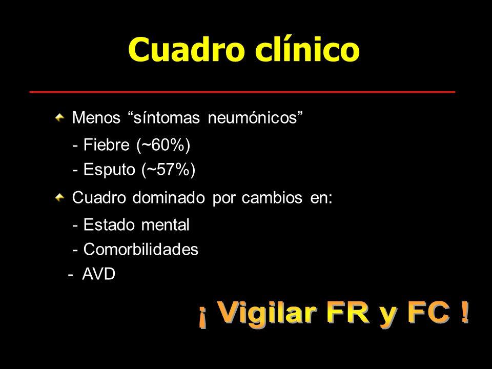 Cuadro clínico Menos síntomas neumónicos - Fiebre (~60%) - Esputo (~57%) Cuadro dominado por cambios en: - Estado mental - Comorbilidades - AVD