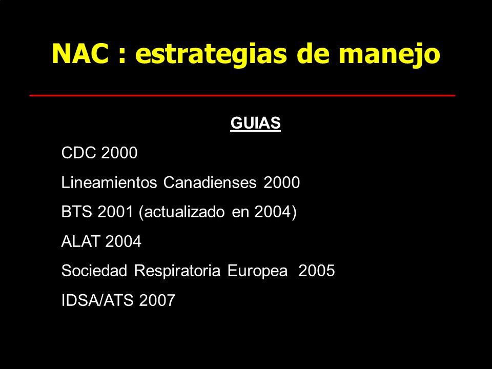 NAC : estrategias de manejo GUIAS CDC 2000 Lineamientos Canadienses 2000 BTS 2001 (actualizado en 2004) ALAT 2004 Sociedad Respiratoria Europea 2005 I