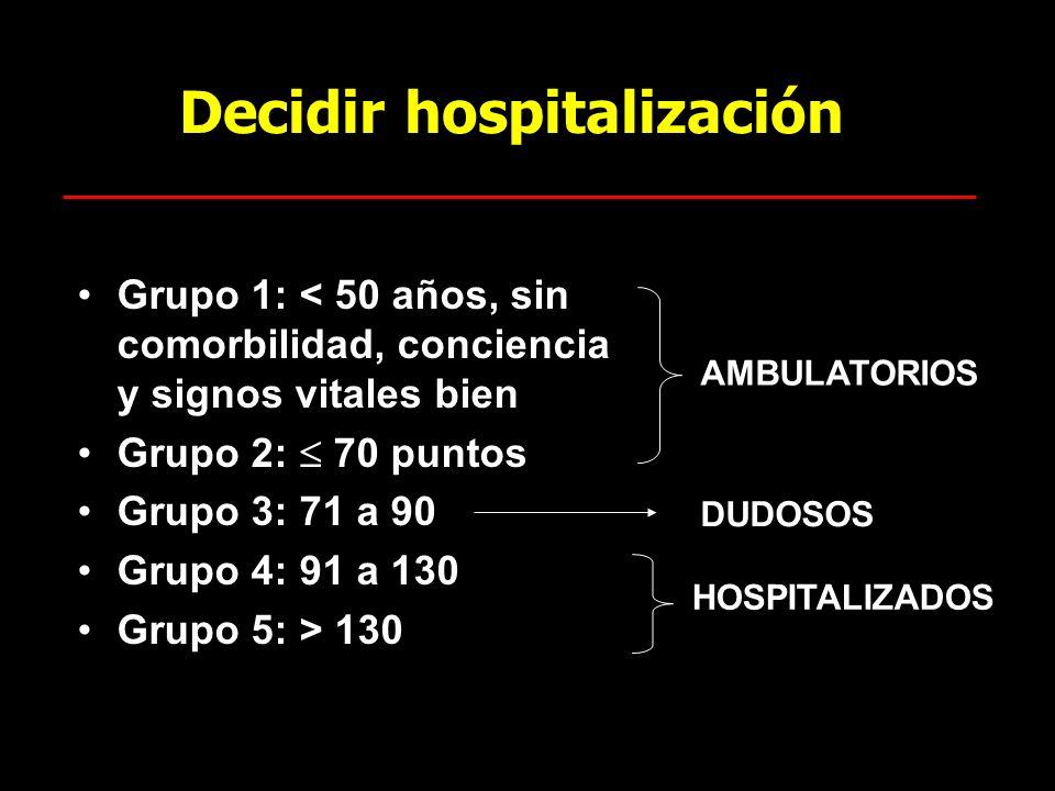 Decidir hospitalización Grupo 1: < 50 años, sin comorbilidad, conciencia y signos vitales bien Grupo 2: 70 puntos Grupo 3: 71 a 90 Grupo 4: 91 a 130 G
