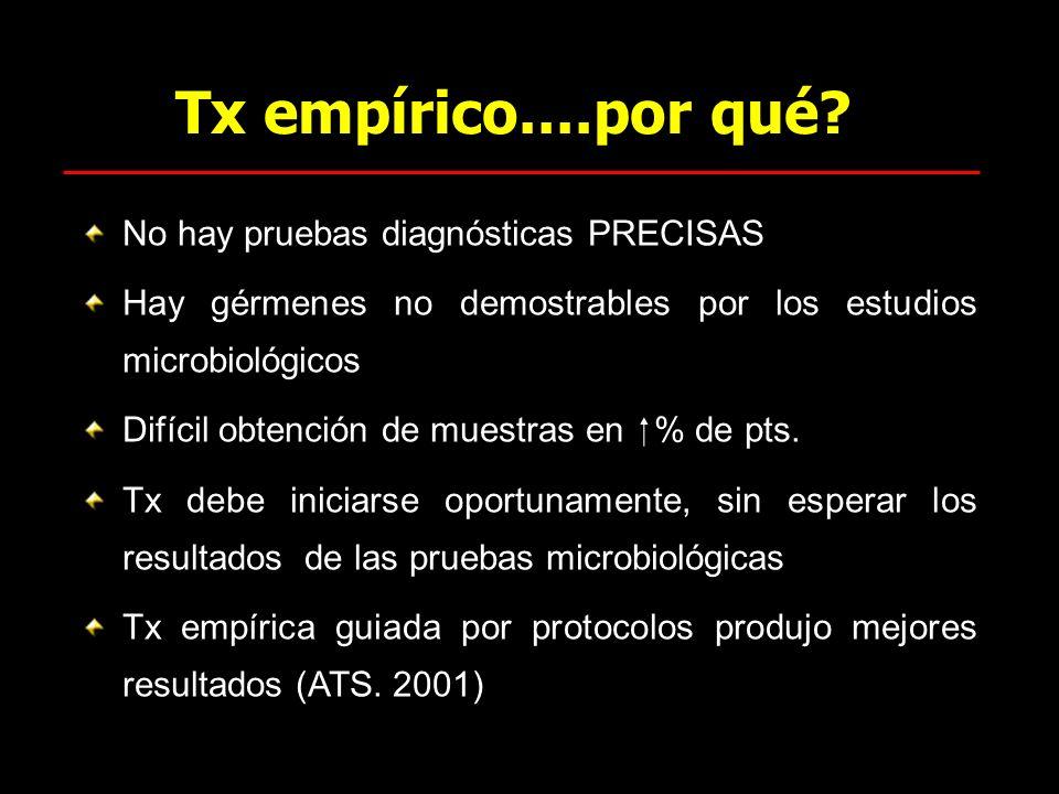 Tx empírico....por qué? No hay pruebas diagnósticas PRECISAS Hay gérmenes no demostrables por los estudios microbiológicos Difícil obtención de muestr