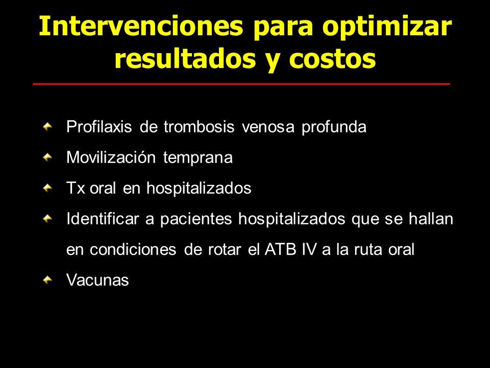 Intervenciones para optimizar resultados y costos Profilaxis de trombosis venosa profunda Movilización temprana Tx oral en hospitalizados Identificar