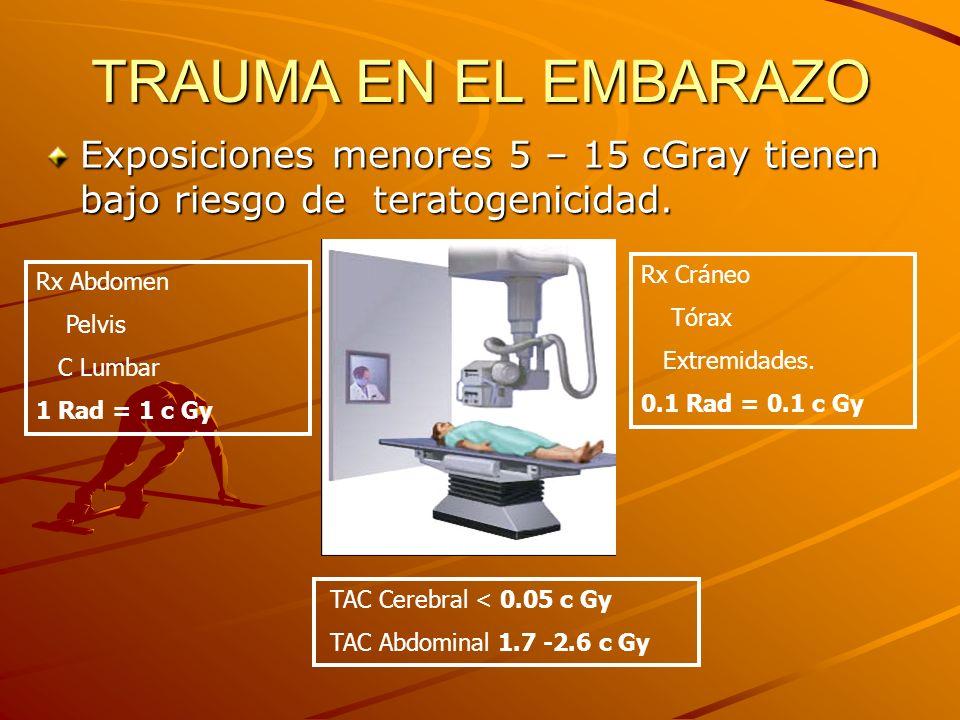 TRAUMA EN EL EMBARAZO Exposiciones menores 5 – 15 cGray tienen bajo riesgo de teratogenicidad. Rx Abdomen Pelvis C Lumbar 1 Rad = 1 c Gy Rx Cráneo Tór