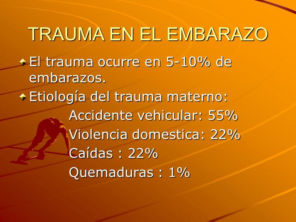 TRAUMA EN EL EMBARAZO El trauma ocurre en 5-10% de embarazos. Etiología del trauma materno: Accidente vehicular: 55% Accidente vehicular: 55% Violenci