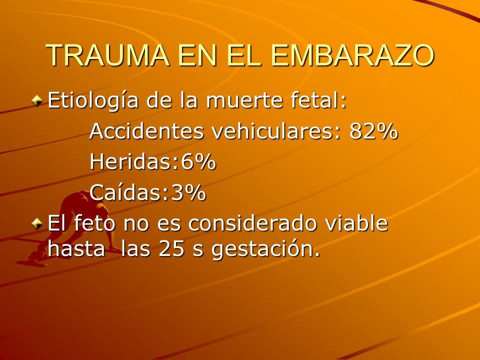 TRAUMA EN EL EMBARAZO Etiología de la muerte fetal: Accidentes vehiculares: 82% Accidentes vehiculares: 82% Heridas:6% Heridas:6% Caídas:3% Caídas:3%
