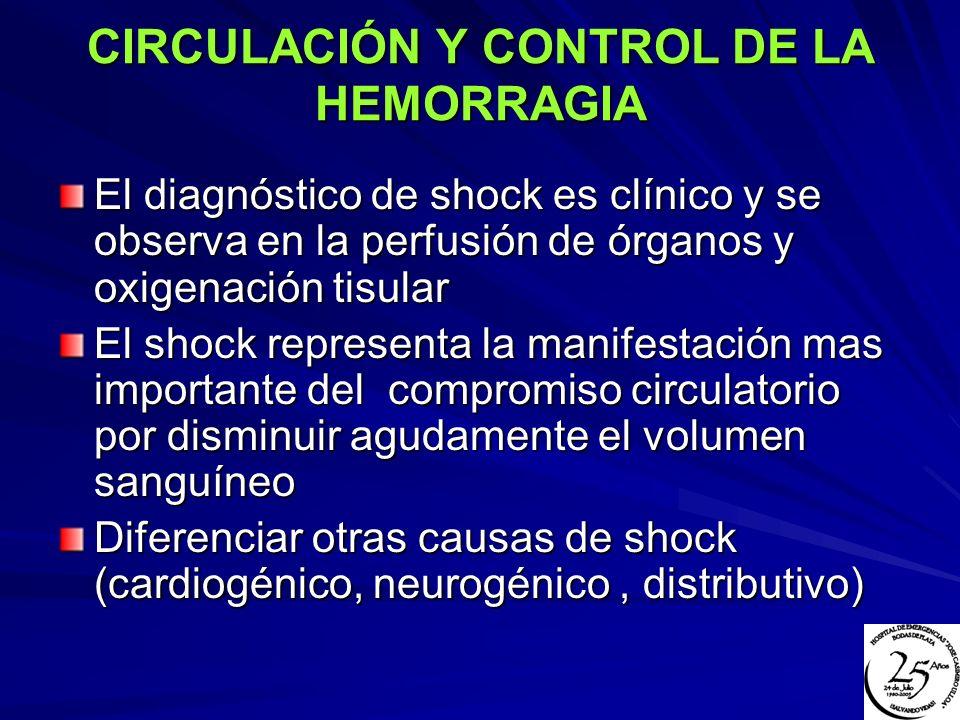 CIRCULACIÓN Y CONTROL DE LA HEMORRAGIA El diagnóstico de shock es clínico y se observa en la perfusión de órganos y oxigenación tisular El shock repre