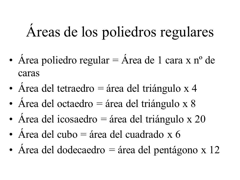 Áreas de los poliedros regulares Área poliedro regular = Área de 1 cara x nº de caras Área del tetraedro = área del triángulo x 4 Área del octaedro =