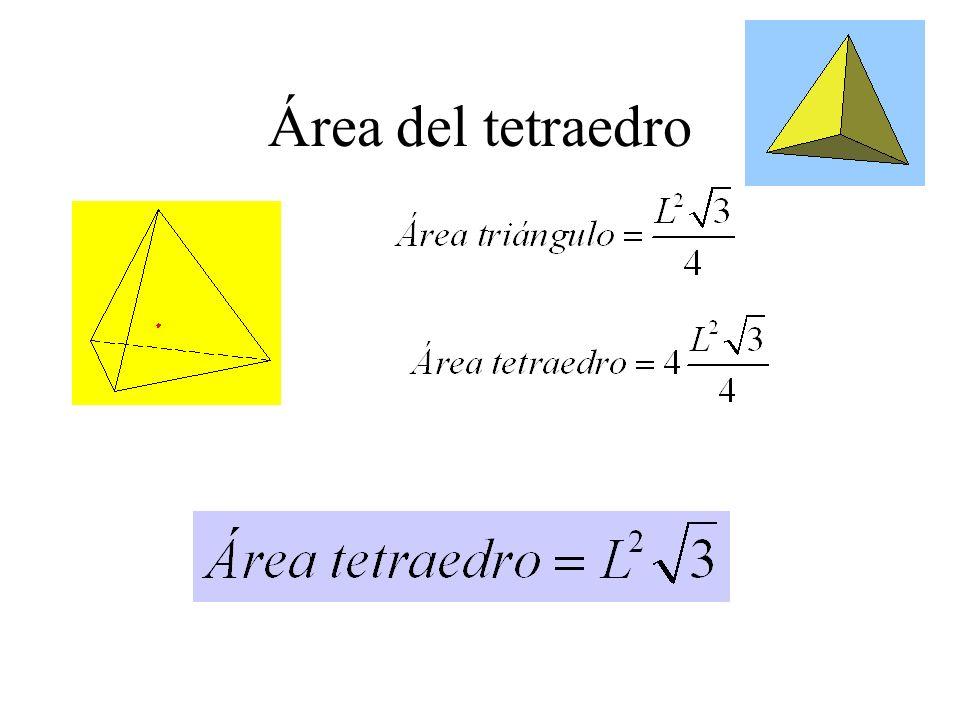 Área del tetraedro