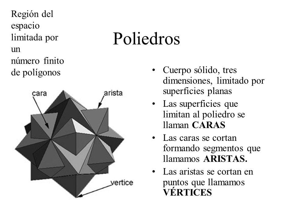 Poliedros Cuerpo sólido, tres dimensiones, limitado por superficies planas Las superficies que limitan al poliedro se llaman CARAS Las caras se cortan