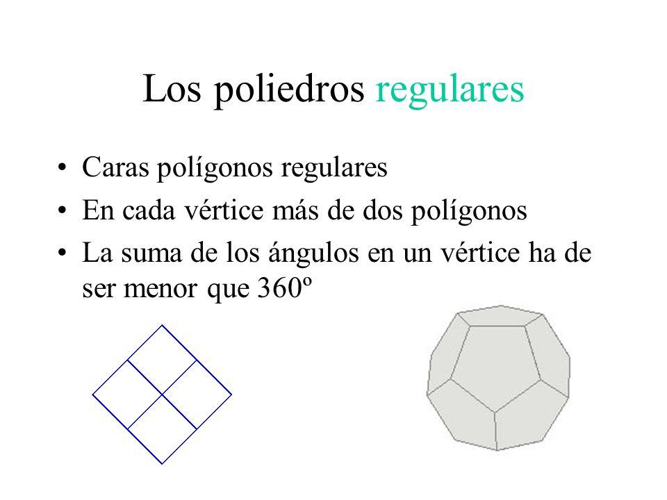 Los poliedros regulares Caras polígonos regulares En cada vértice más de dos polígonos La suma de los ángulos en un vértice ha de ser menor que 360º