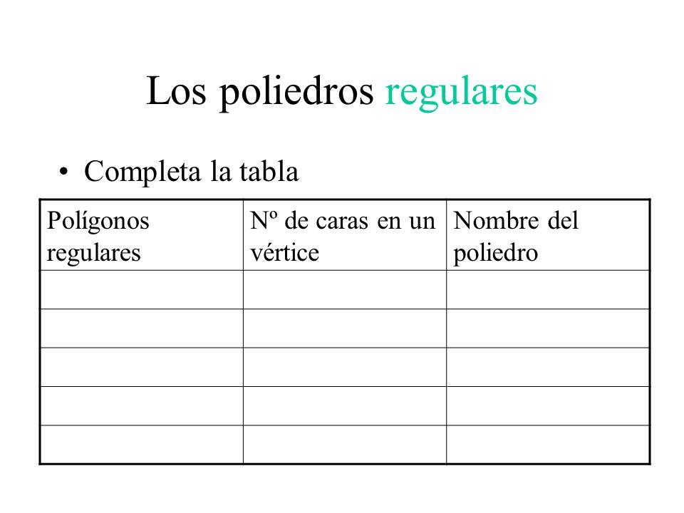 Los poliedros regulares Completa la tabla Polígonos regulares Nº de caras en un vértice Nombre del poliedro