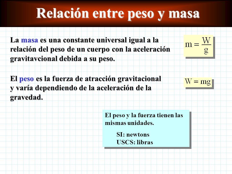 Relación entre peso y masa El peso y la fuerza tienen las mismas unidades.