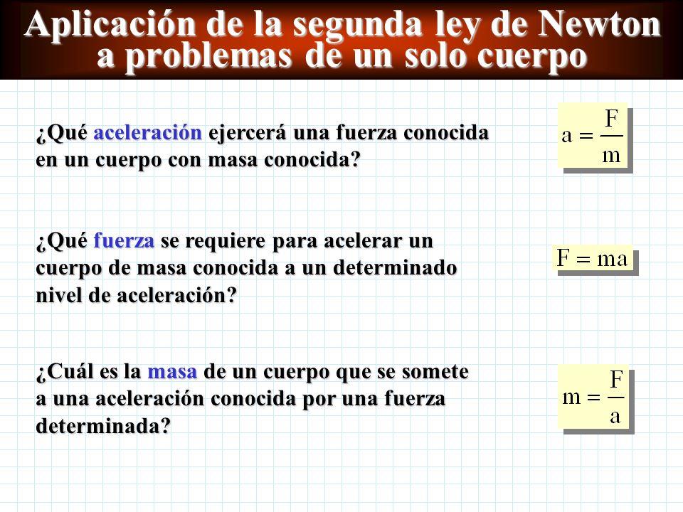Aplicación de la segunda ley de Newton a problemas de un solo cuerpo ¿Qué aceleración ejercerá una fuerza conocida en un cuerpo con masa conocida.