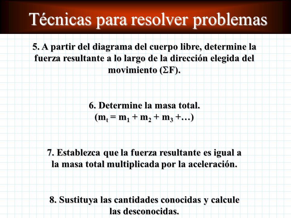 Técnicas para resolver problemas 2. Construya un diagrama de cuerpo libre, de modo que uno de los ejes conincida con la dirección del movimiento. 3. I